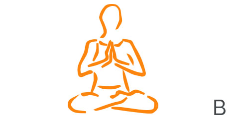 Meditation helps in lowering blood pressure